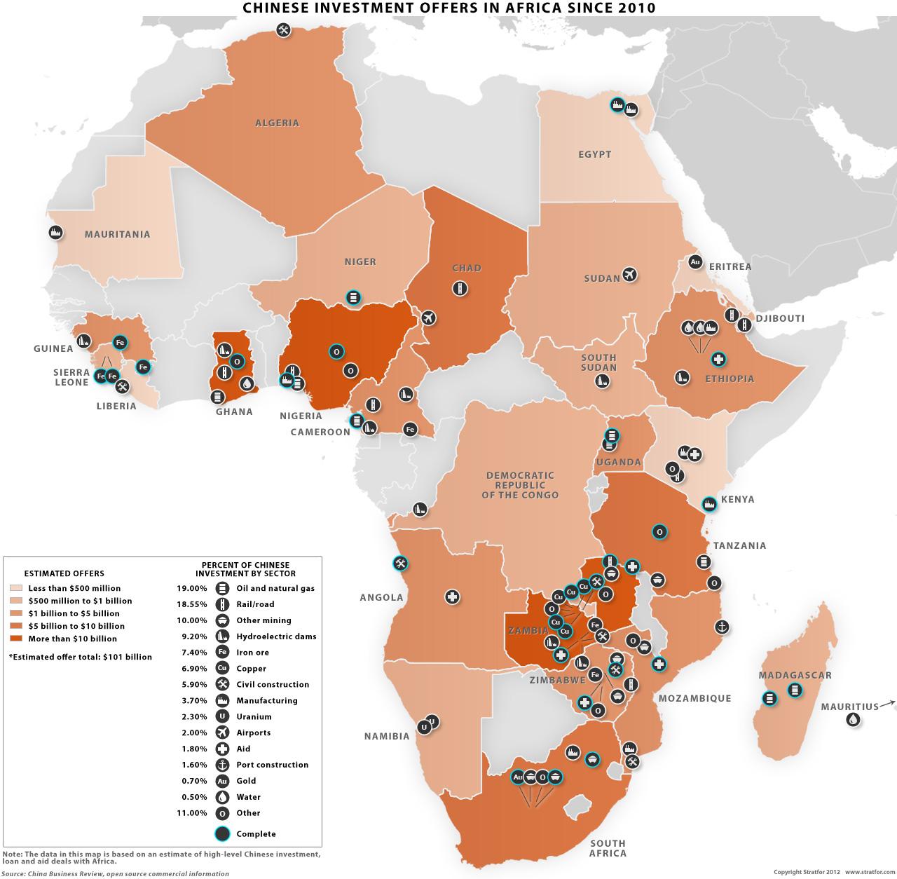 китайские инвестиции на территории Африки