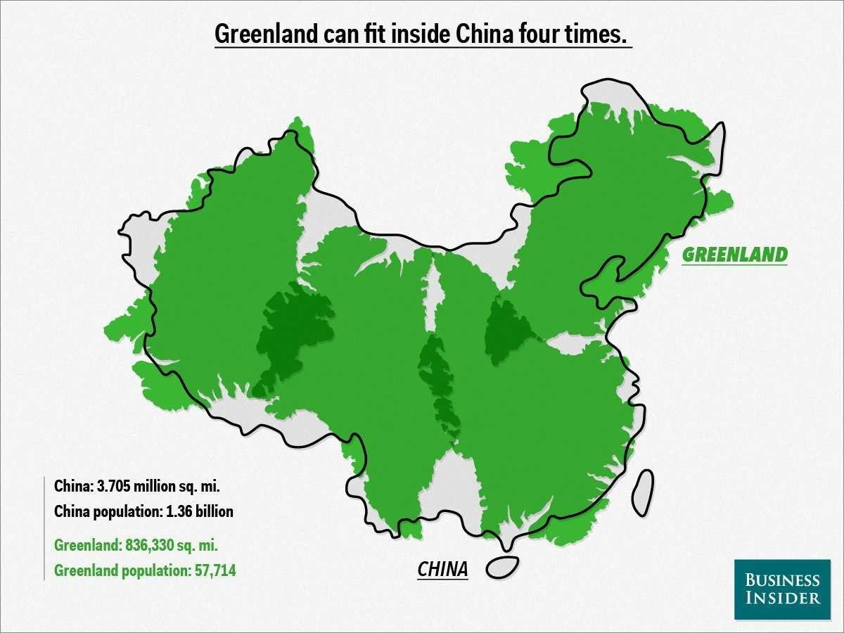 greenland_into_china
