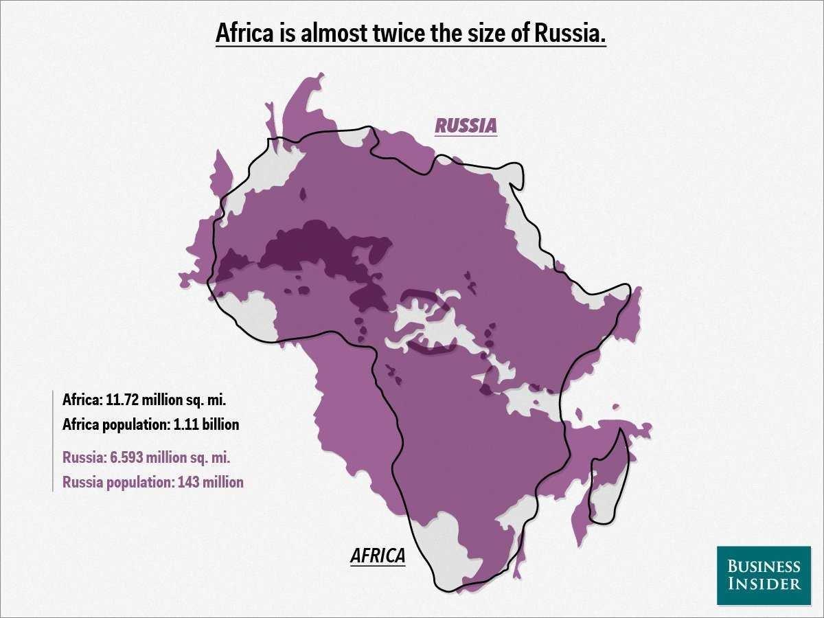 отношения размеры россии и африки онлайн Комната