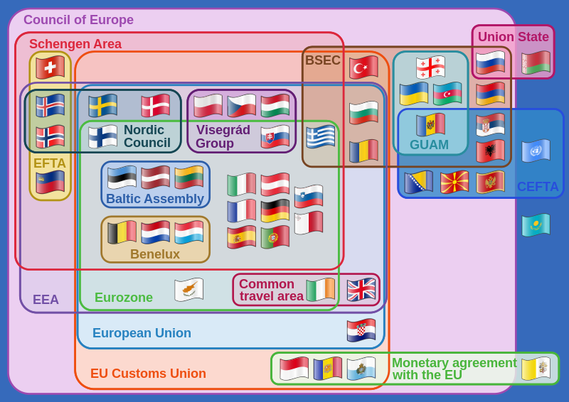 Europe Institutional Structure_12_2015