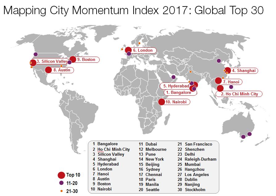 Топ-30 самых динамично развивающихся городов мира