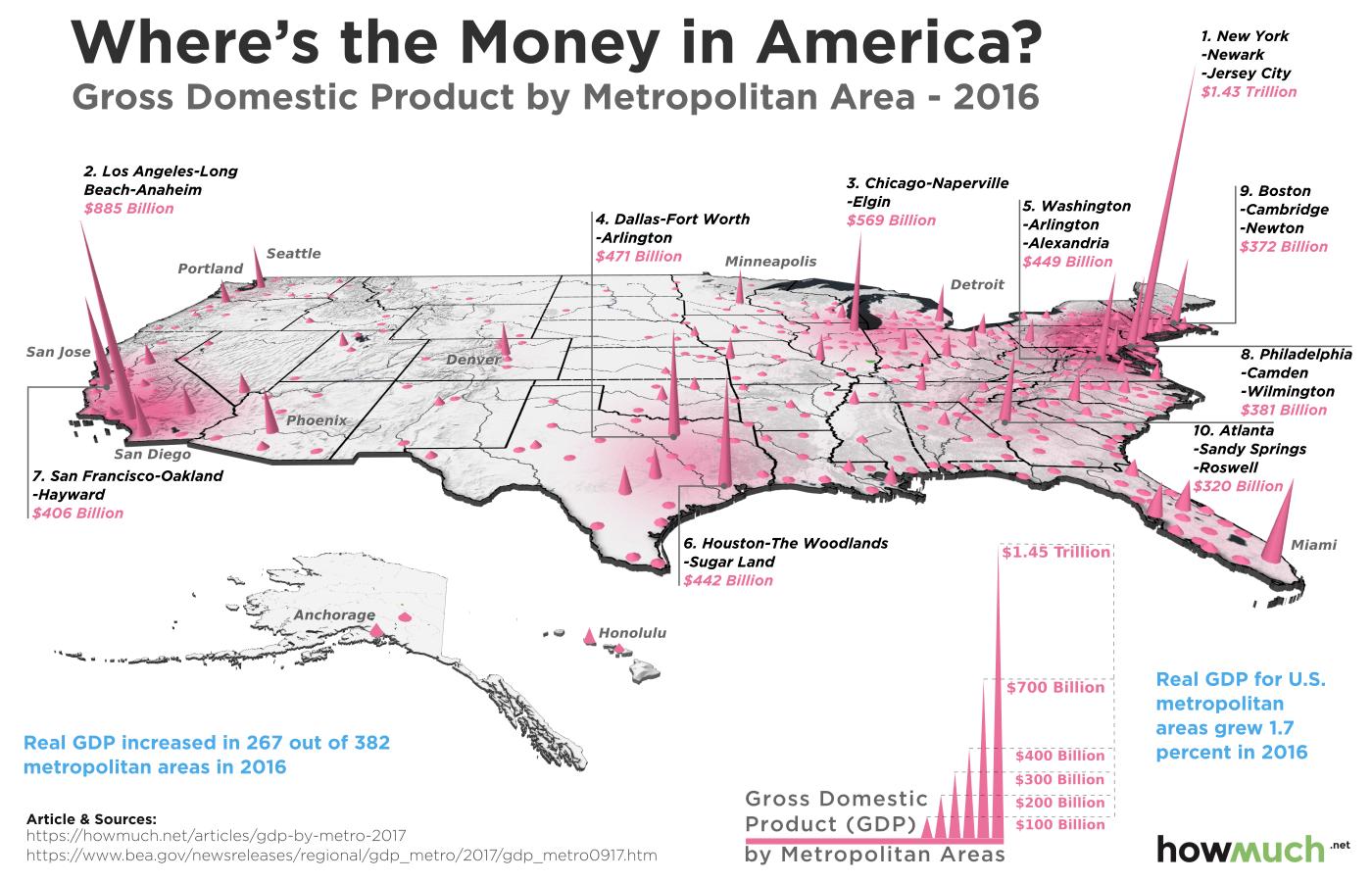 Экономика города Нью-Йорк в 15 раз больше экономики Украины