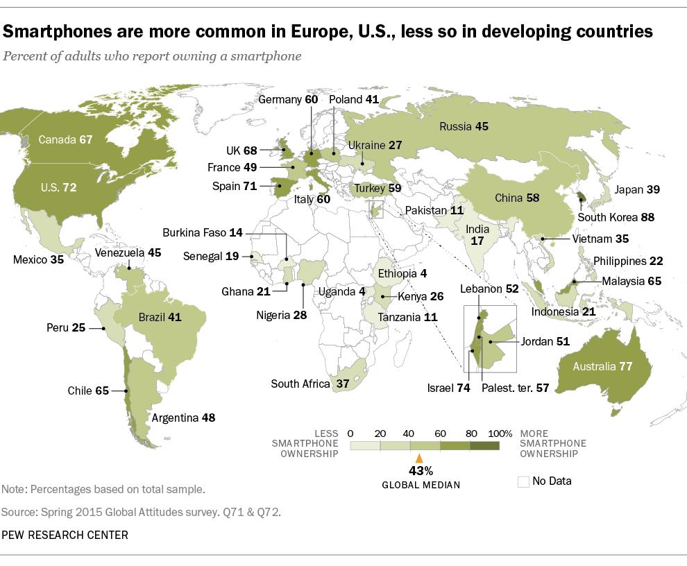 процент пользователей смартфонов среди взрослого населения по странам