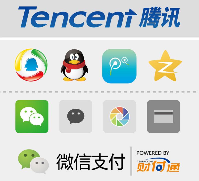 капитализация Tencent - топ-5 самых дорогих компаний мира