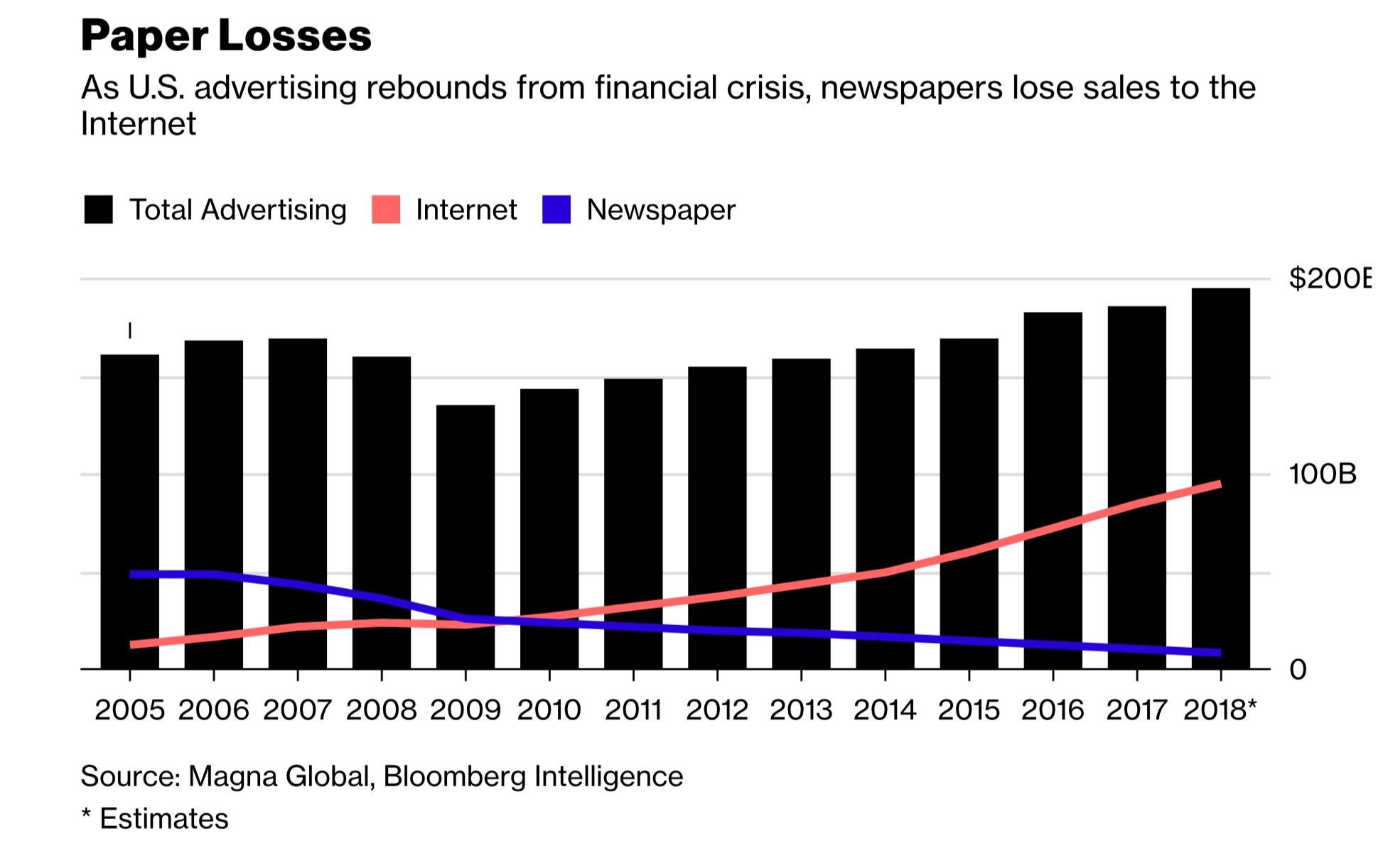 Кризис реклама интернет вылезла реклама и не убирается и браузер заблокирован
