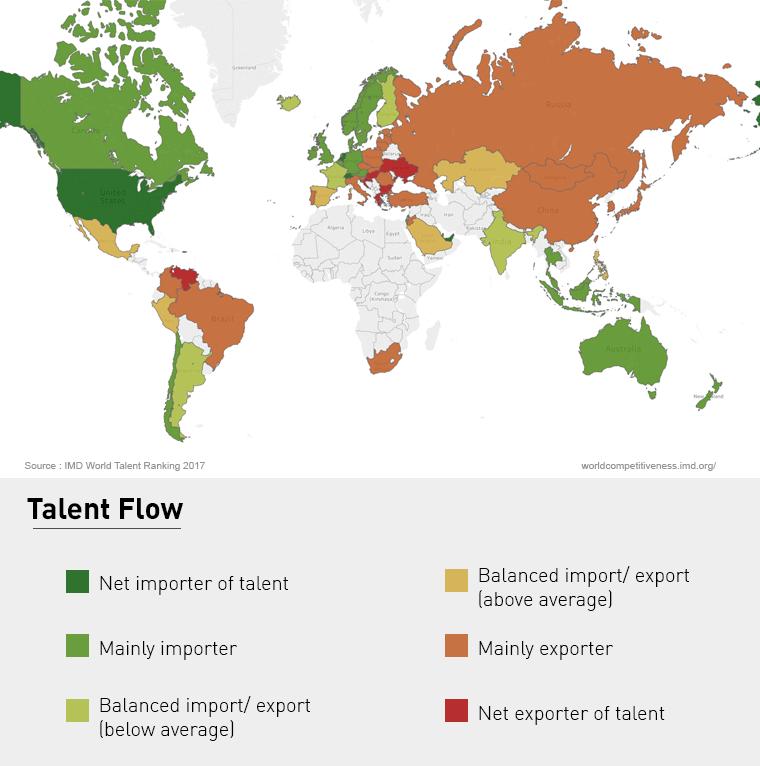 Украина - экспортер талантов