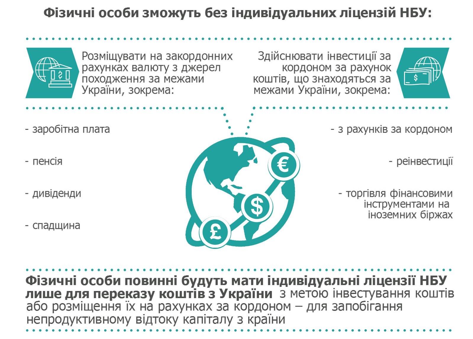 Это один маленький шаг для Национального Банка и огромный скачок для всей Украины