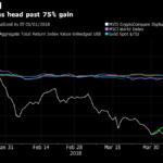 признаки восстановления биткоина - топ-10 криптовалют