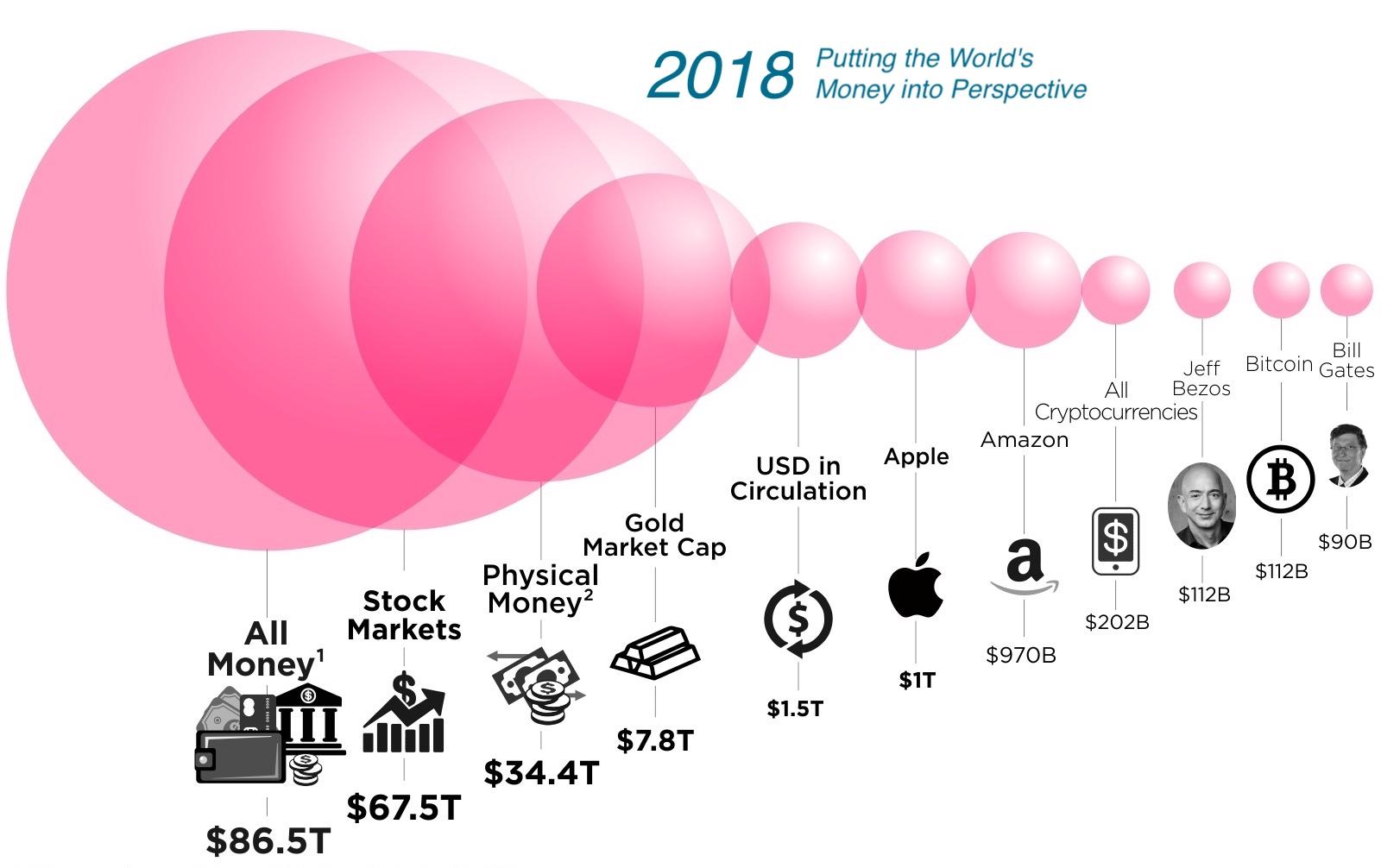 сравнение объемов стоимости - 2018
