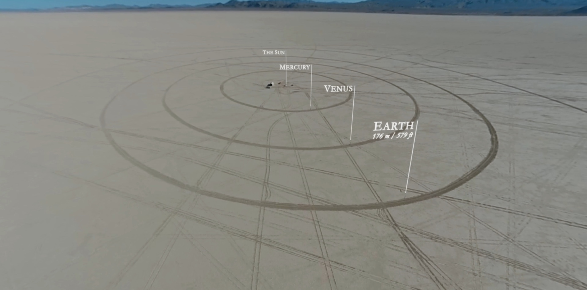 Реальные размеры Солнечной системы в масштабе