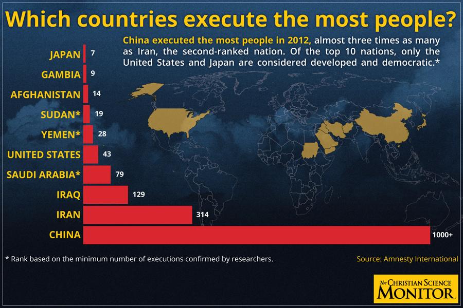 смертная казнь по странам