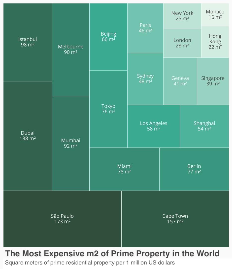 Квадратные метры за миллион долларов: самая дорогая жилая недвижимость в мире