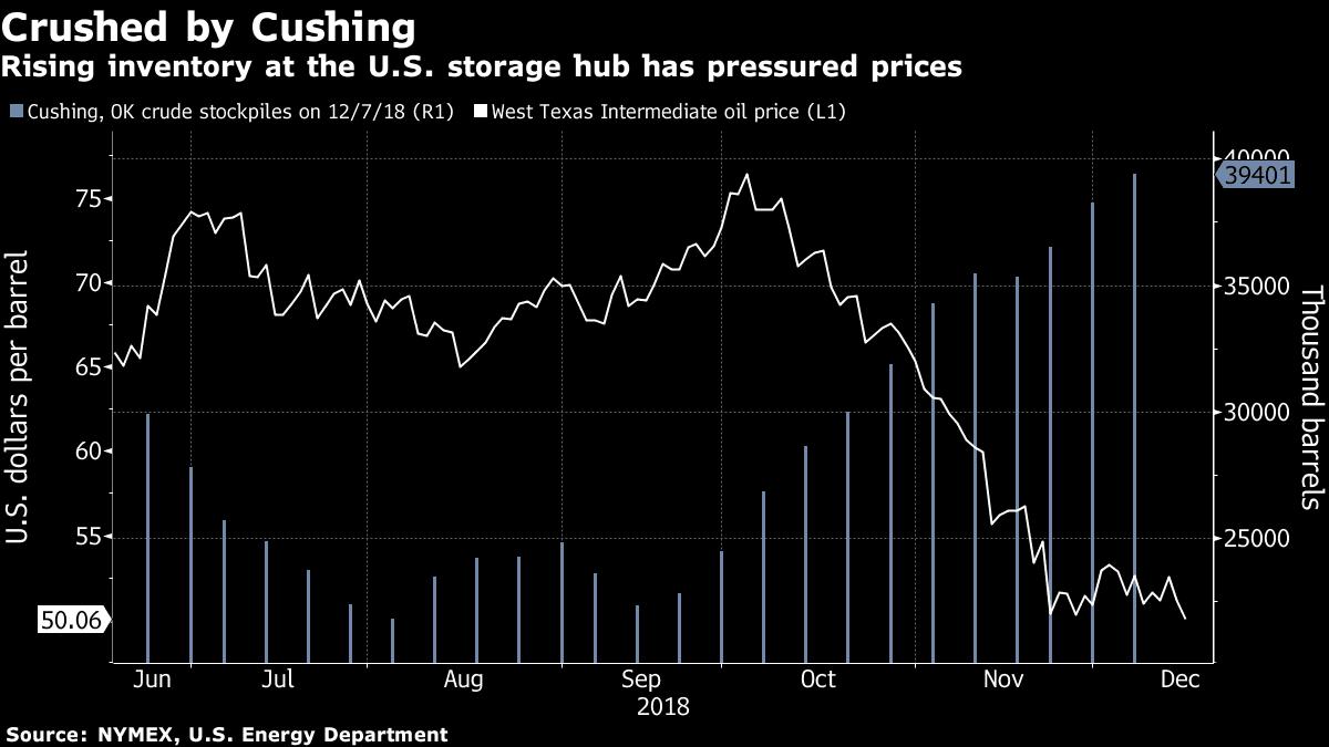 Запасы сланцевой нефти в США оказались вдвое, а газа — в 17 раз больше, чем предполагалось ранее