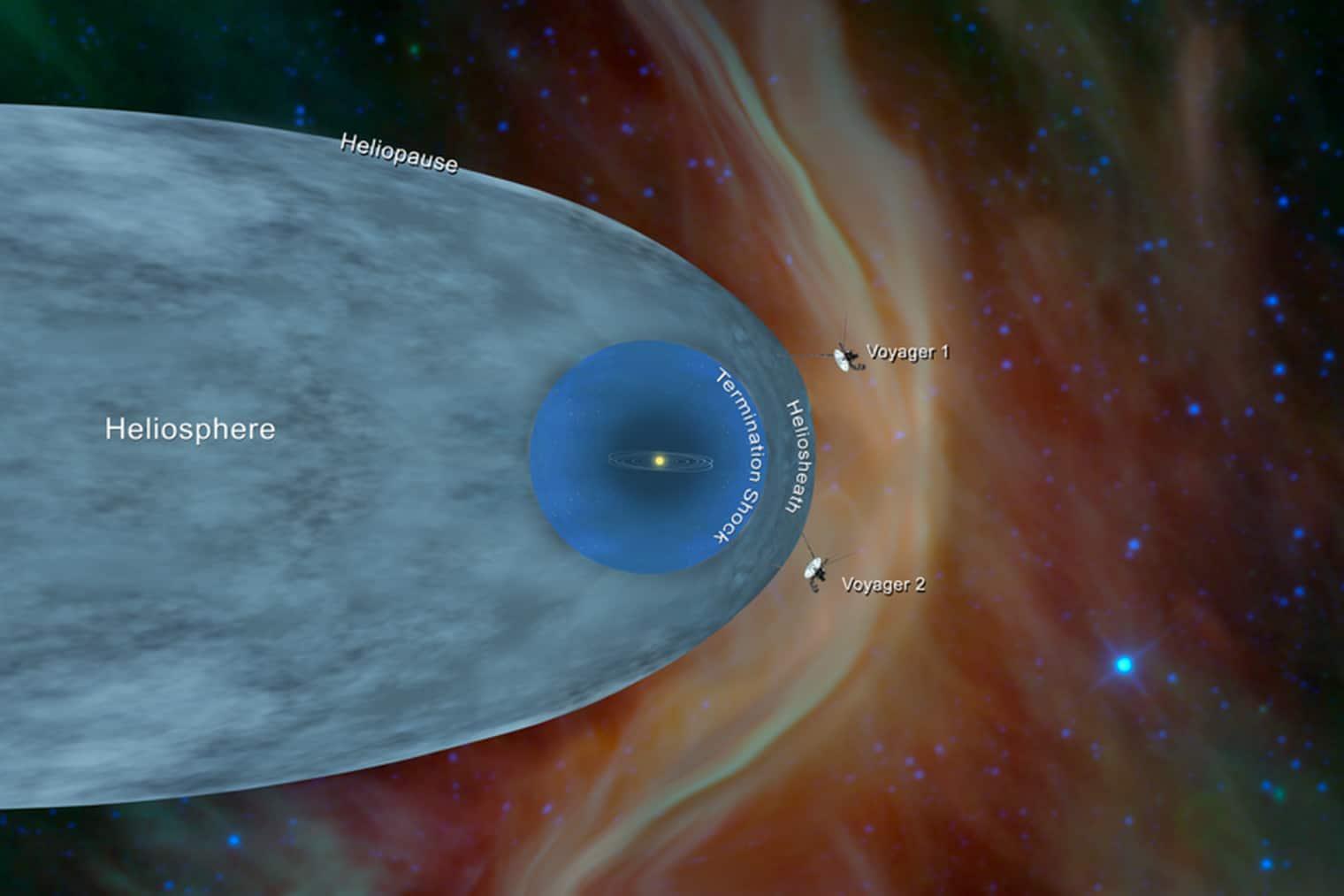 Voyager 2 - достиг межзвездного пространства
