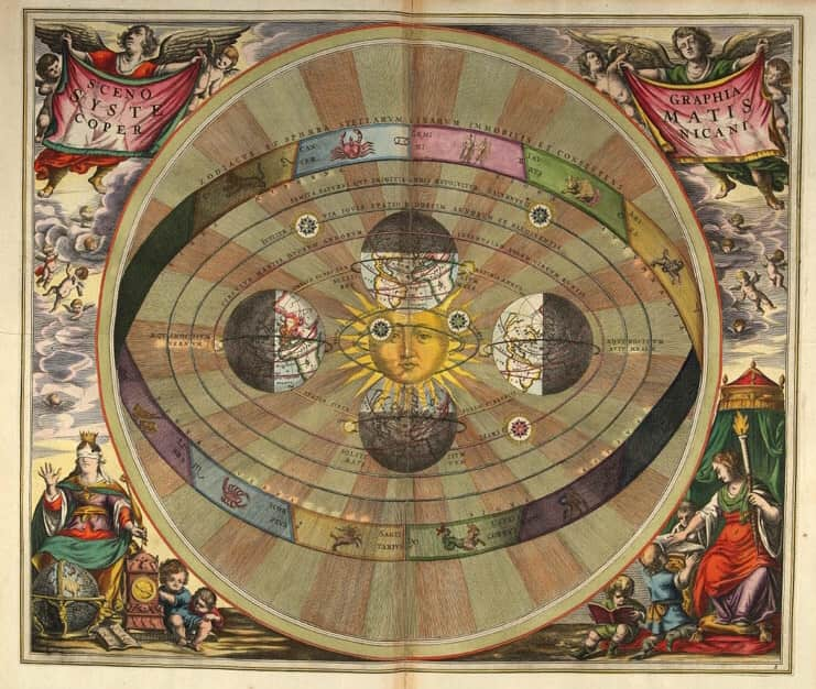 слово революция - A depiction of the Copernican system