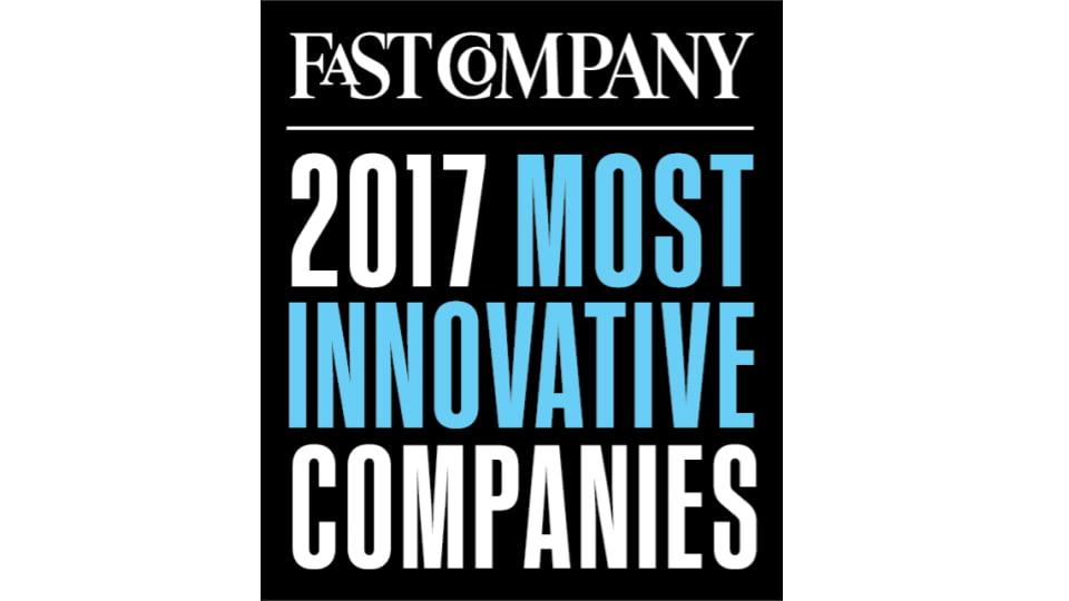 самые инновационные компании - топ-20
